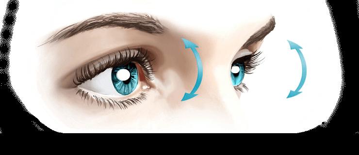 Упражнение для глаз 6